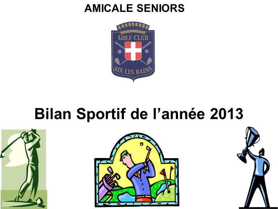 Bilan Sportif de l'année 2013