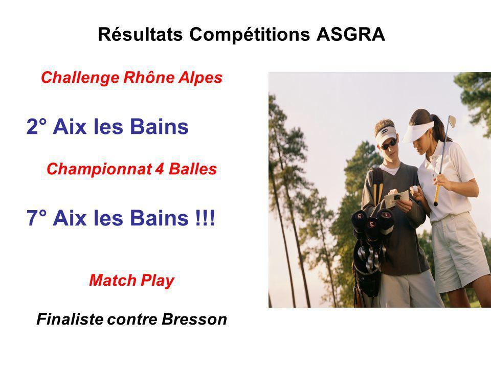 Résultats Compétitions ASGRA