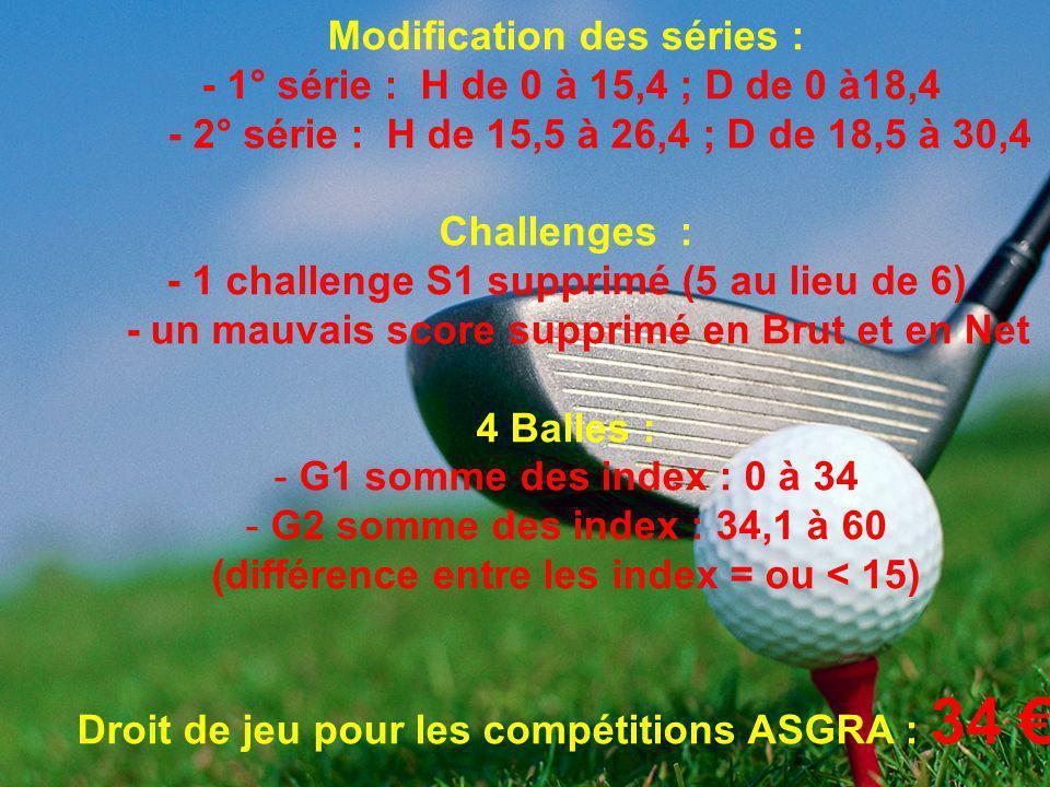Tarif du Green Fee pour les compétitions ASGRA de 2011 à 2013 : 32 €