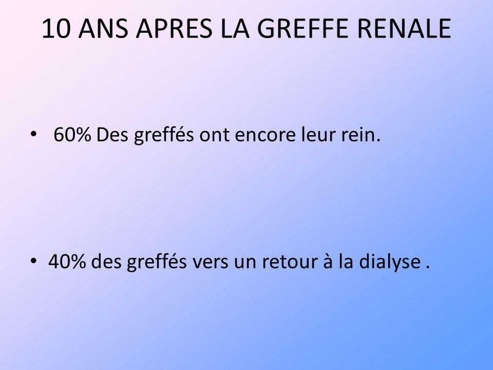 10 ANS APRES LA GREFFE RENALE