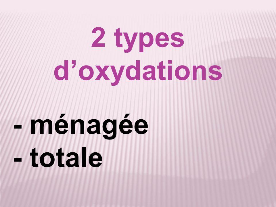 2 types d'oxydations - ménagée - totale