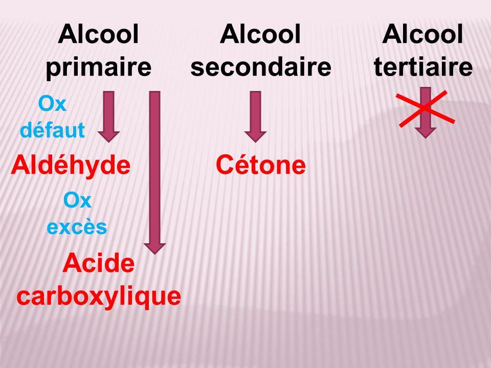 Alcool primaire Aldéhyde Acide carboxylique Alcool secondaire Cétone