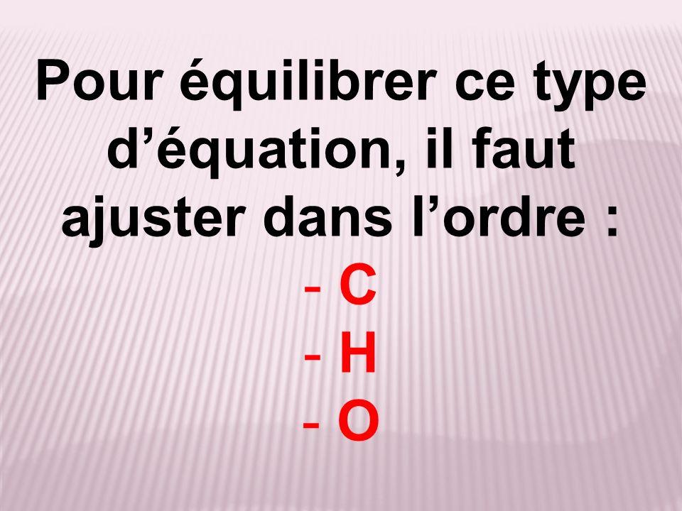 Pour équilibrer ce type d'équation, il faut ajuster dans l'ordre :