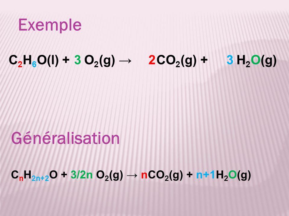Exemple Généralisation 3 3 2 C2H6O(l) + O2(g) → CO2(g) + H2O(g)