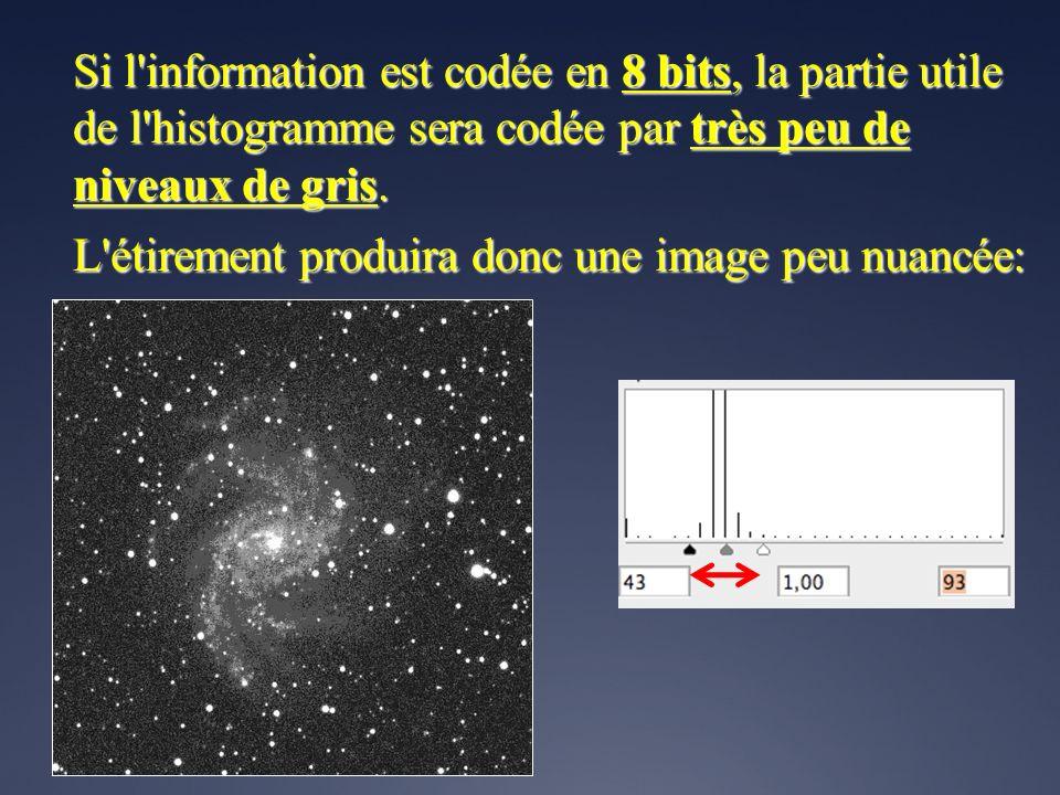 Si l information est codée en 8 bits, la partie utile de l histogramme sera codée par très peu de niveaux de gris.