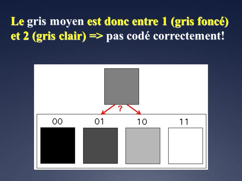 Le gris moyen est donc entre 1 (gris foncé) et 2 (gris clair) => pas codé correctement!
