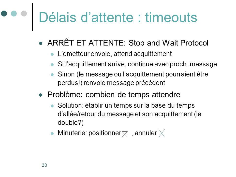 Délais d'attente : timeouts