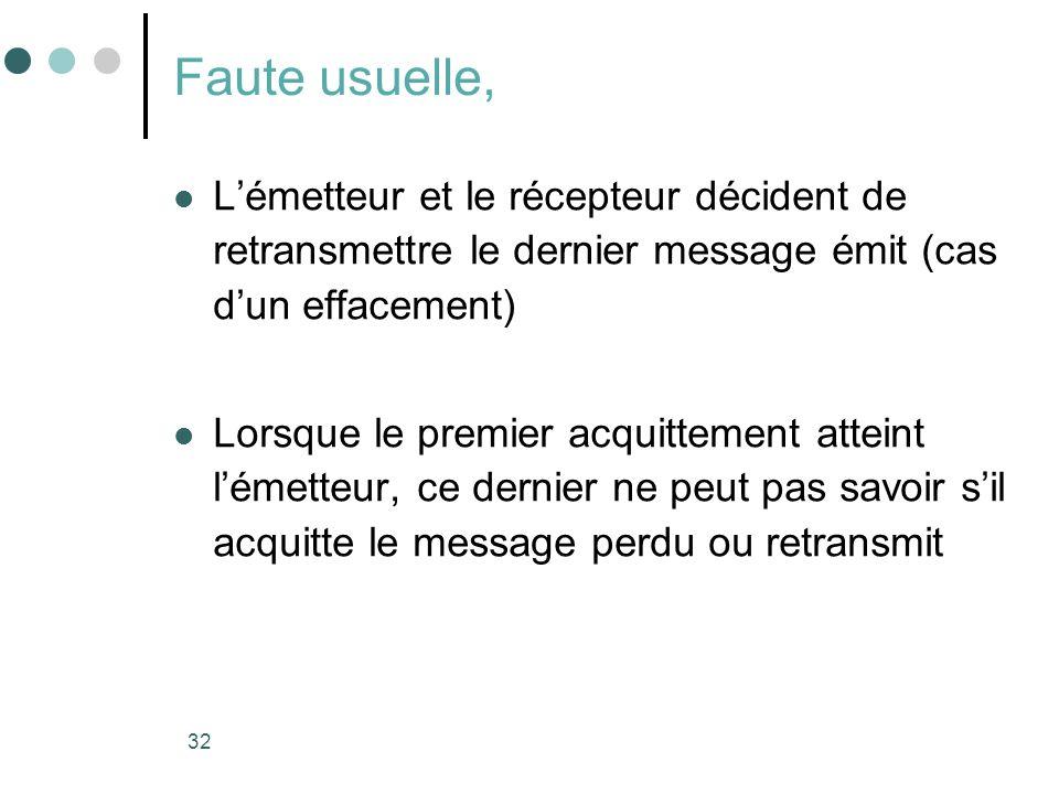Faute usuelle, L'émetteur et le récepteur décident de retransmettre le dernier message émit (cas d'un effacement)