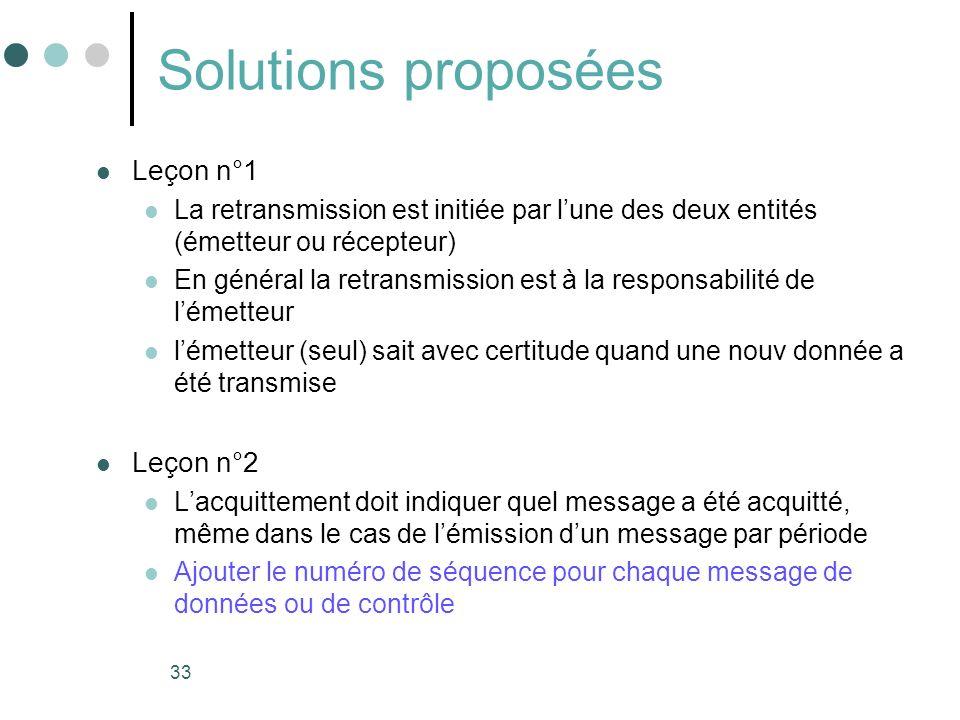 Solutions proposées Leçon n°1 Leçon n°2
