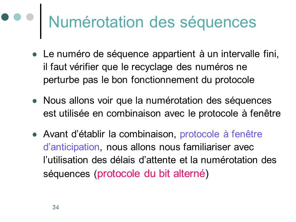 Numérotation des séquences