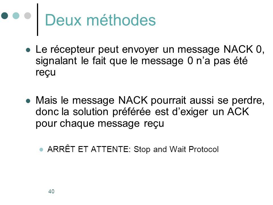 Deux méthodes Le récepteur peut envoyer un message NACK 0, signalant le fait que le message 0 n'a pas été reçu.