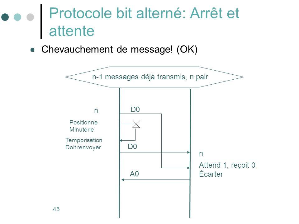 Protocole bit alterné: Arrêt et attente
