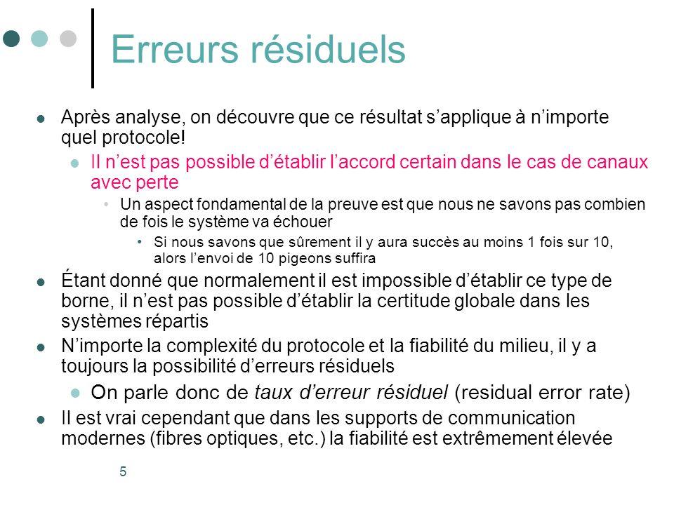 Erreurs résiduels Après analyse, on découvre que ce résultat s'applique à n'importe quel protocole!