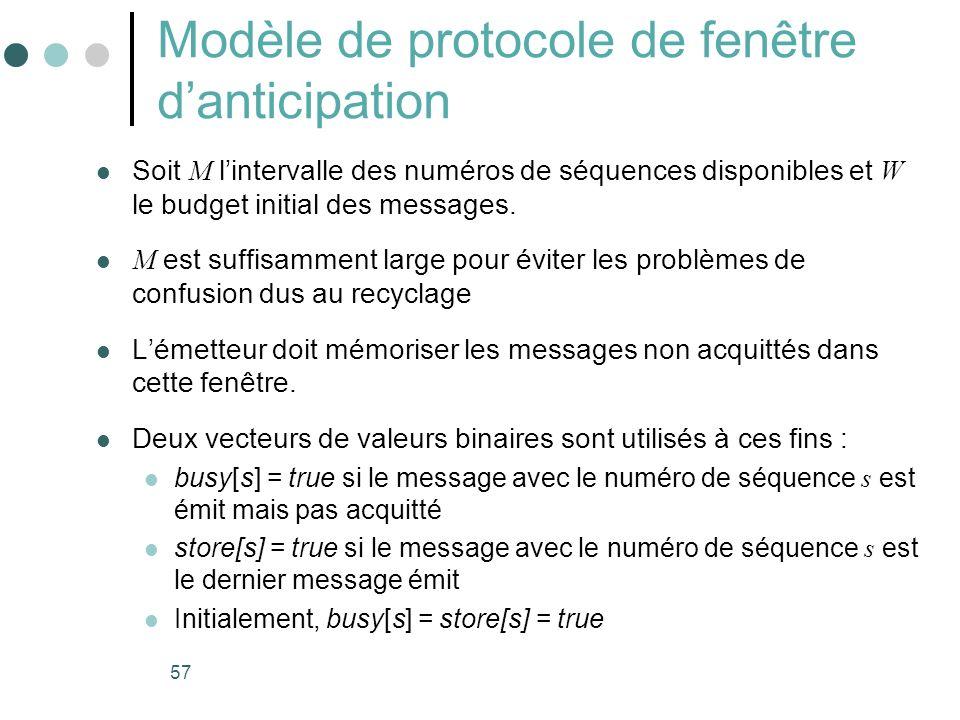 Modèle de protocole de fenêtre d'anticipation