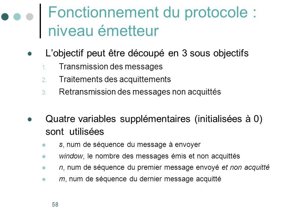 Fonctionnement du protocole : niveau émetteur