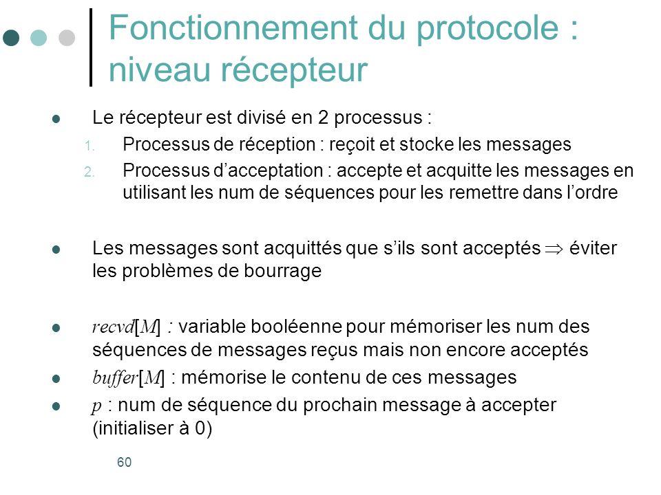 Fonctionnement du protocole : niveau récepteur