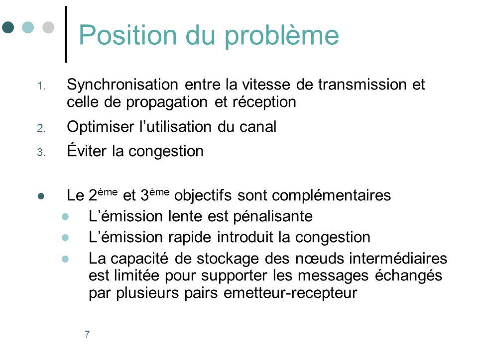 Position du problème Synchronisation entre la vitesse de transmission et celle de propagation et réception.