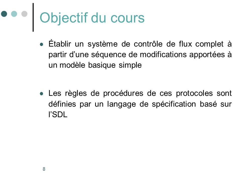 Objectif du cours Établir un système de contrôle de flux complet à partir d'une séquence de modifications apportées à un modèle basique simple.