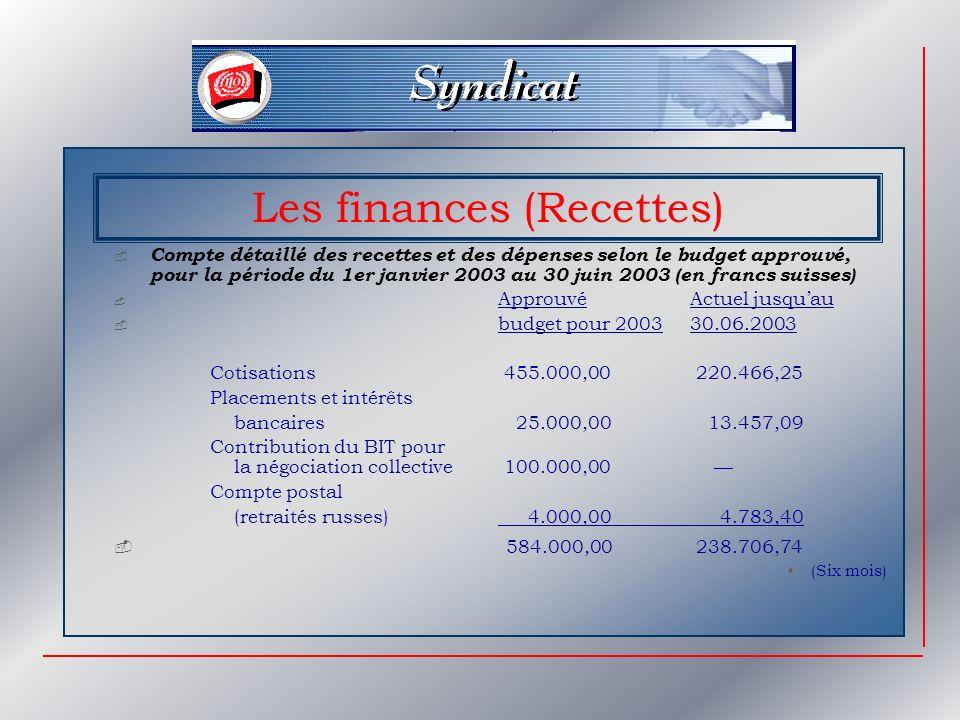 Les finances (Recettes)