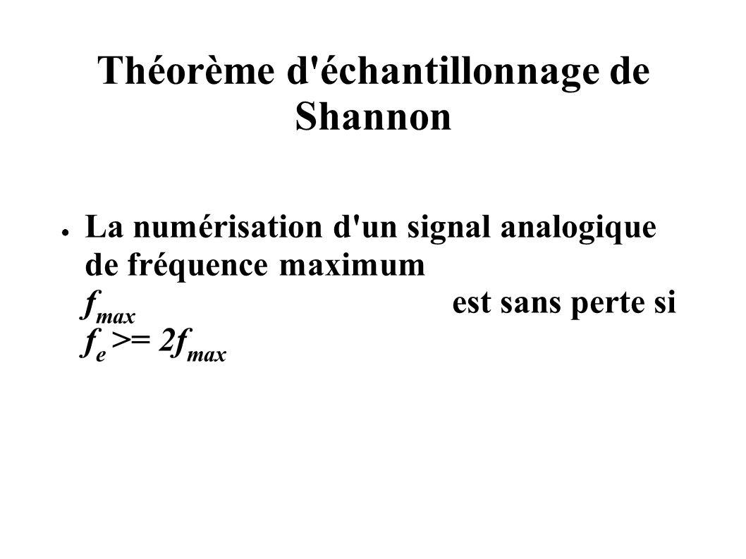 Théorème d échantillonnage de Shannon