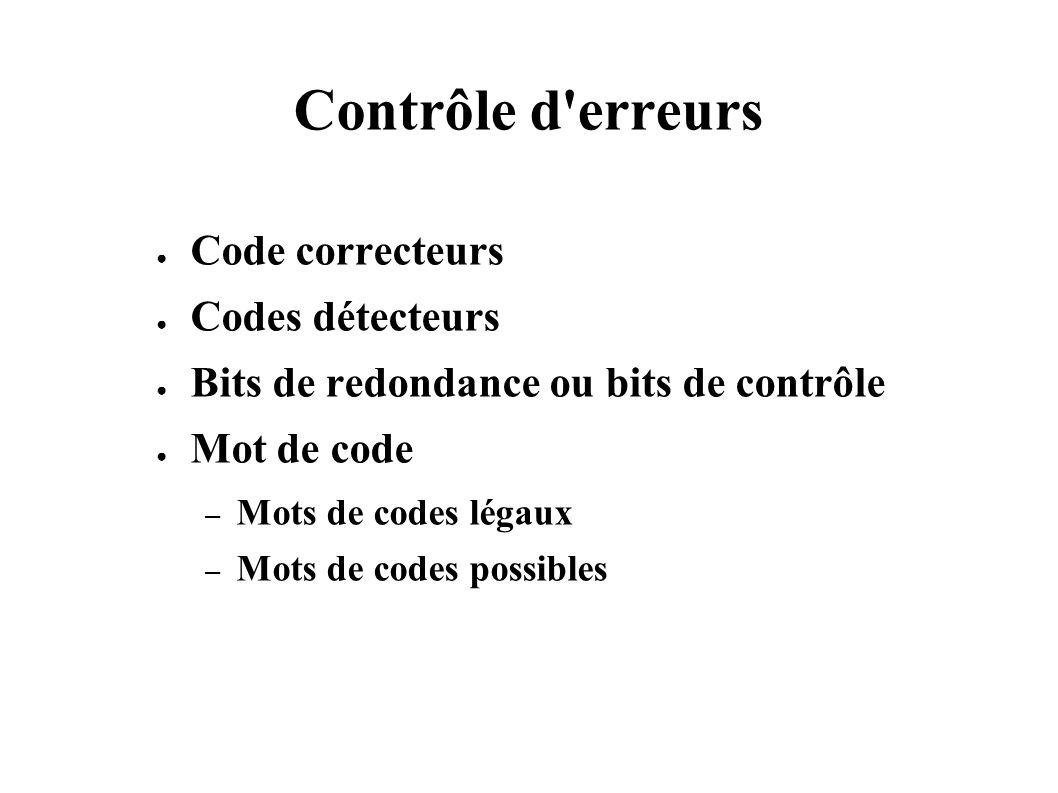 Contrôle d erreurs Code correcteurs Codes détecteurs