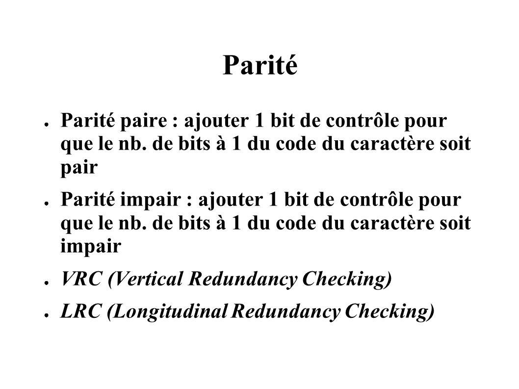 Parité Parité paire : ajouter 1 bit de contrôle pour que le nb. de bits à 1 du code du caractère soit pair.