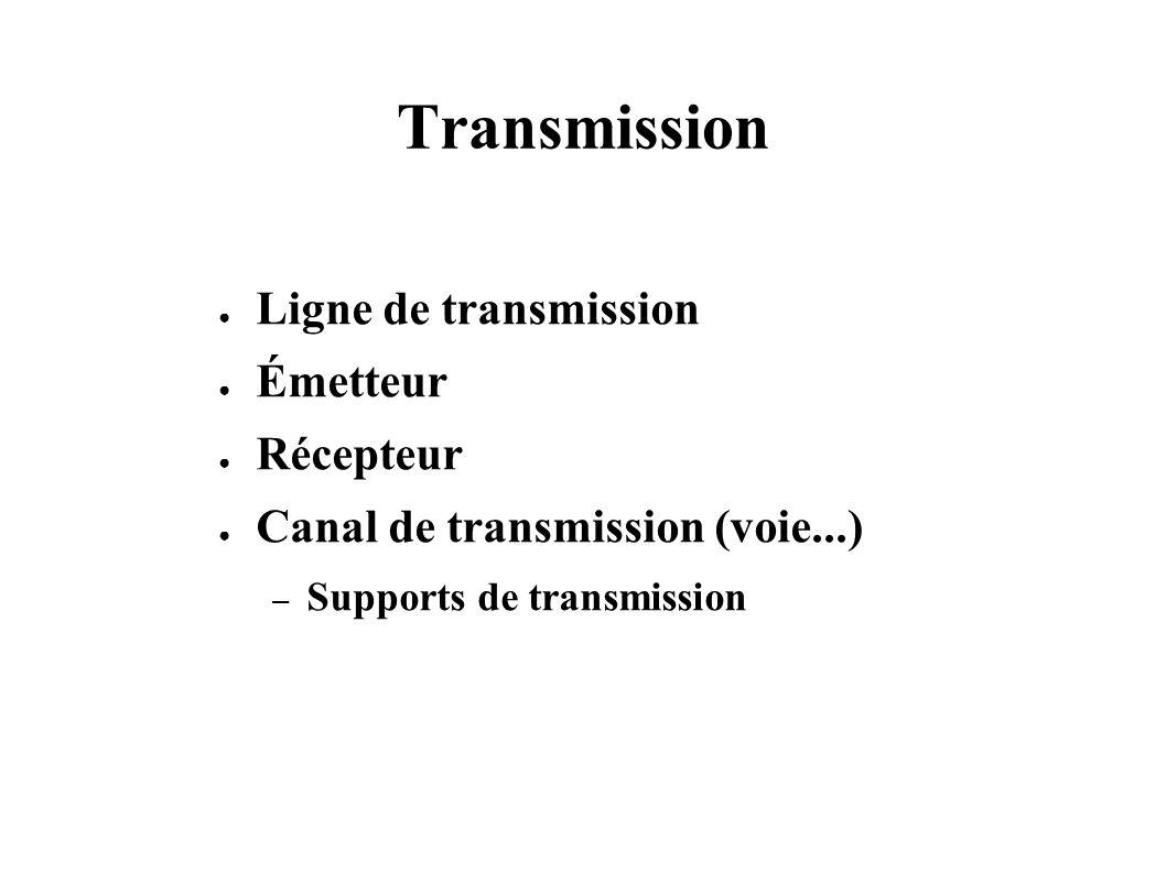 Transmission Ligne de transmission Émetteur Récepteur