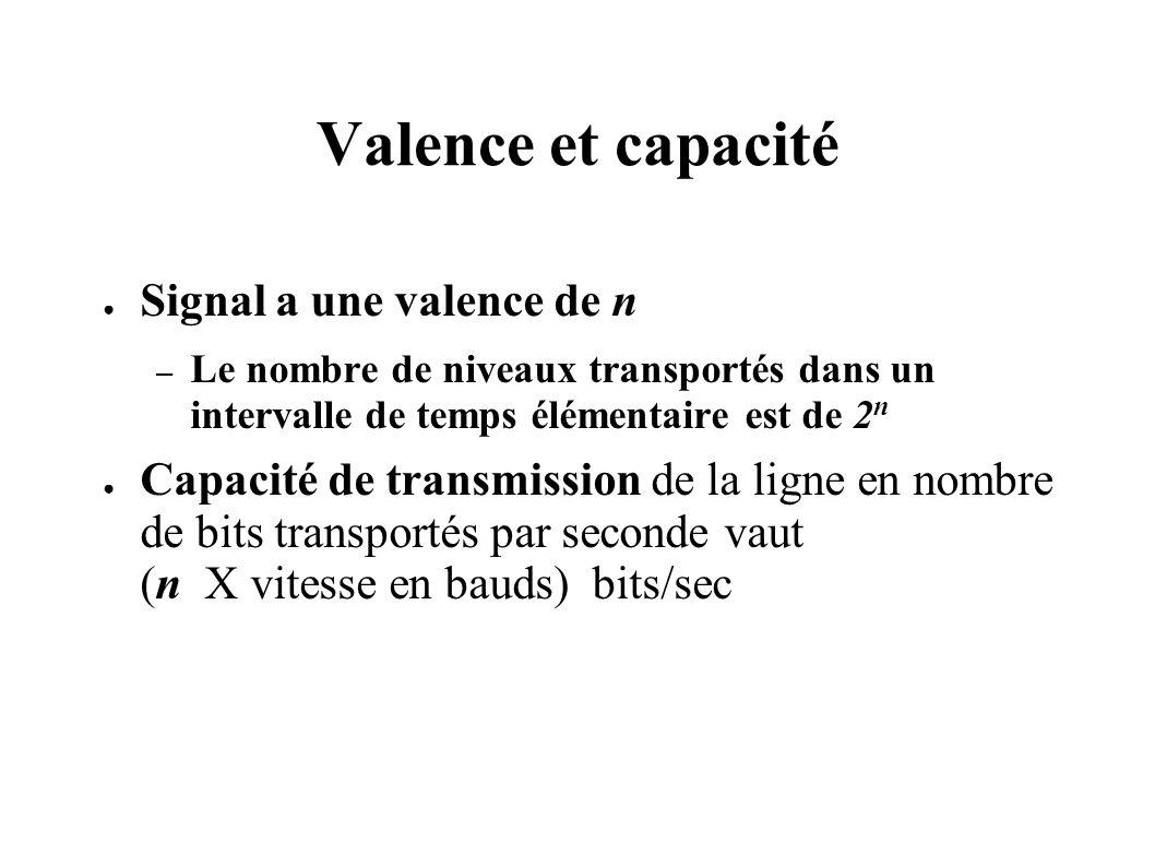 Valence et capacité Signal a une valence de n