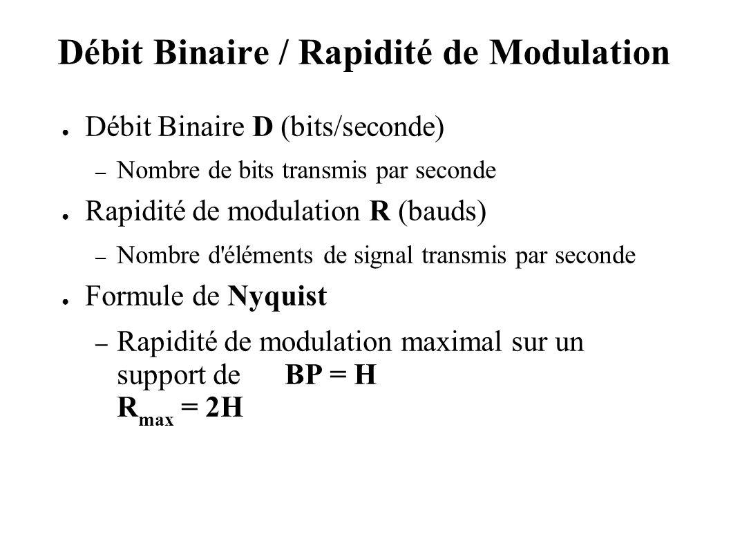 Débit Binaire / Rapidité de Modulation