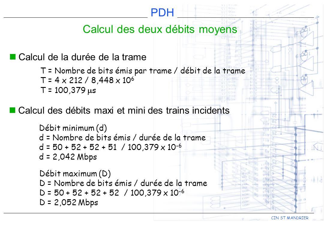 Calcul des deux débits moyens