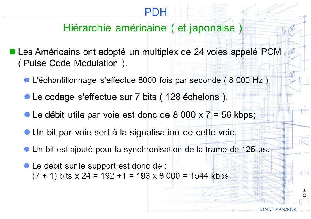 Hiérarchie américaine ( et japonaise )