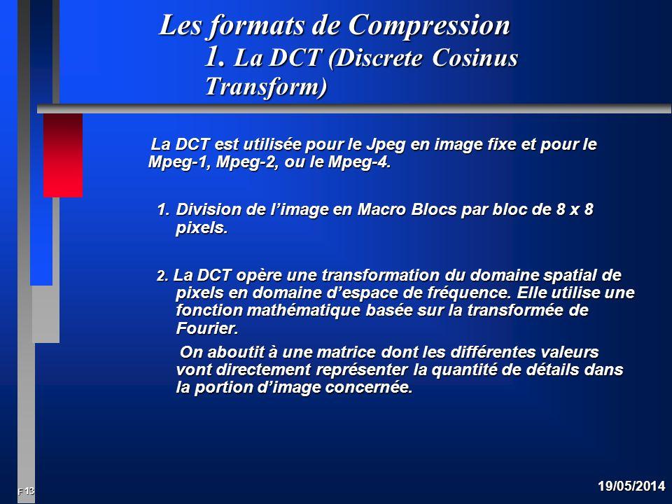 Les formats de Compression 1. La DCT (Discrete Cosinus Transform)