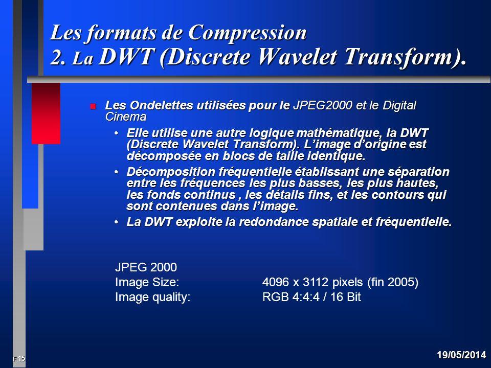 Les formats de Compression 2. La DWT (Discrete Wavelet Transform).