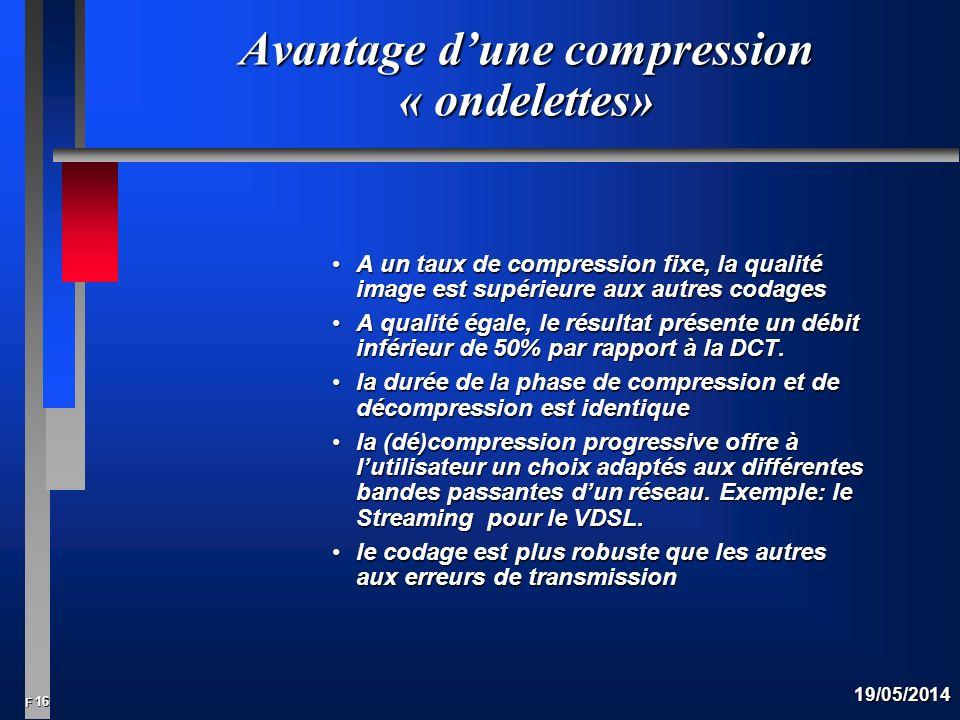 Avantage d'une compression « ondelettes»