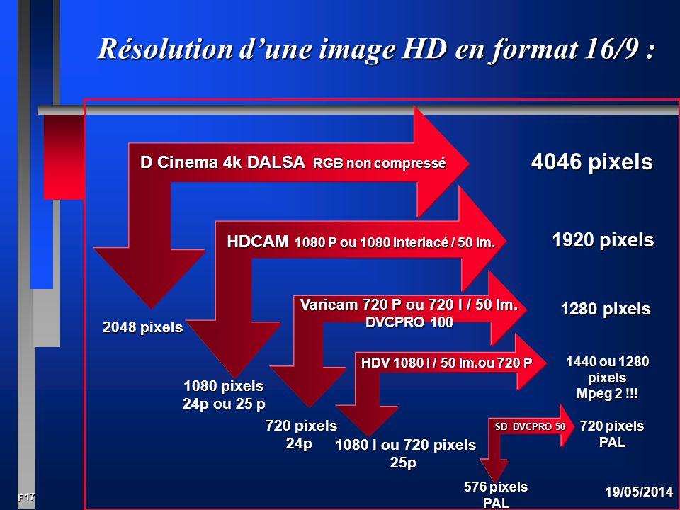 Résolution d'une image HD en format 16/9 :