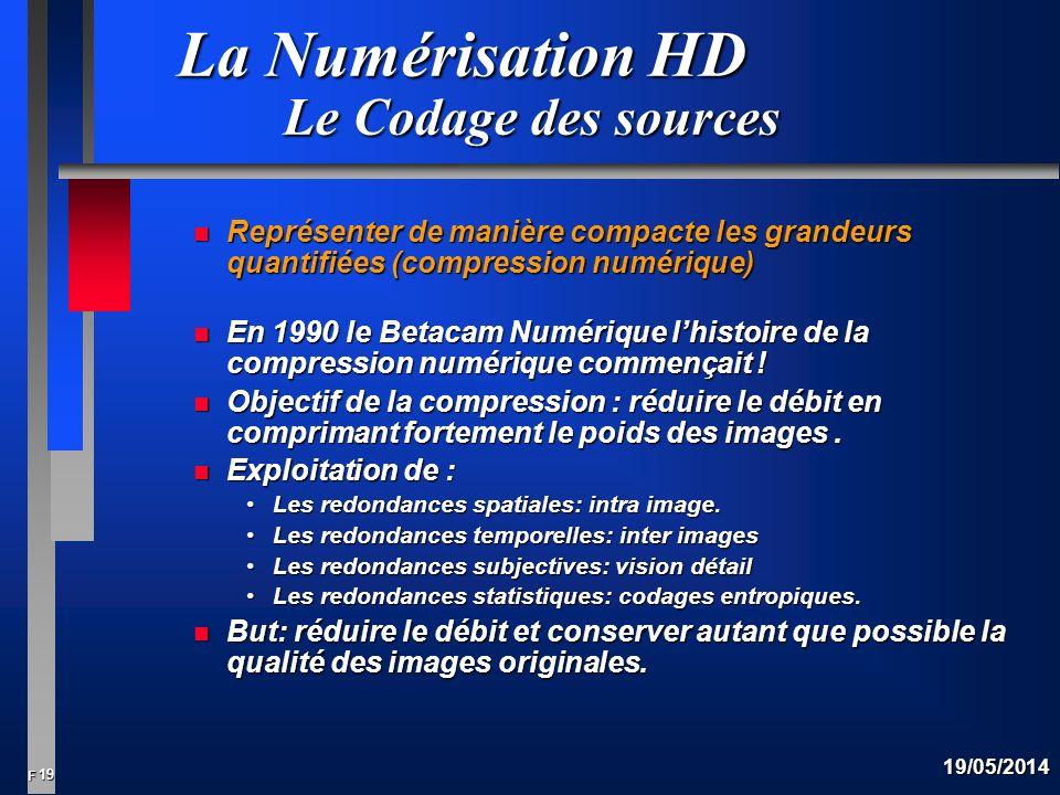 La Numérisation HD Le Codage des sources