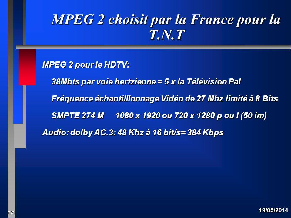 MPEG 2 choisit par la France pour la T.N.T