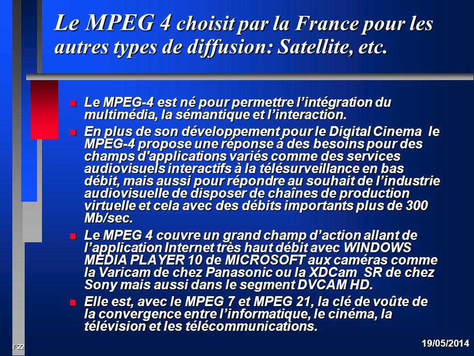 Le MPEG 4 choisit par la France pour les autres types de diffusion: Satellite, etc.