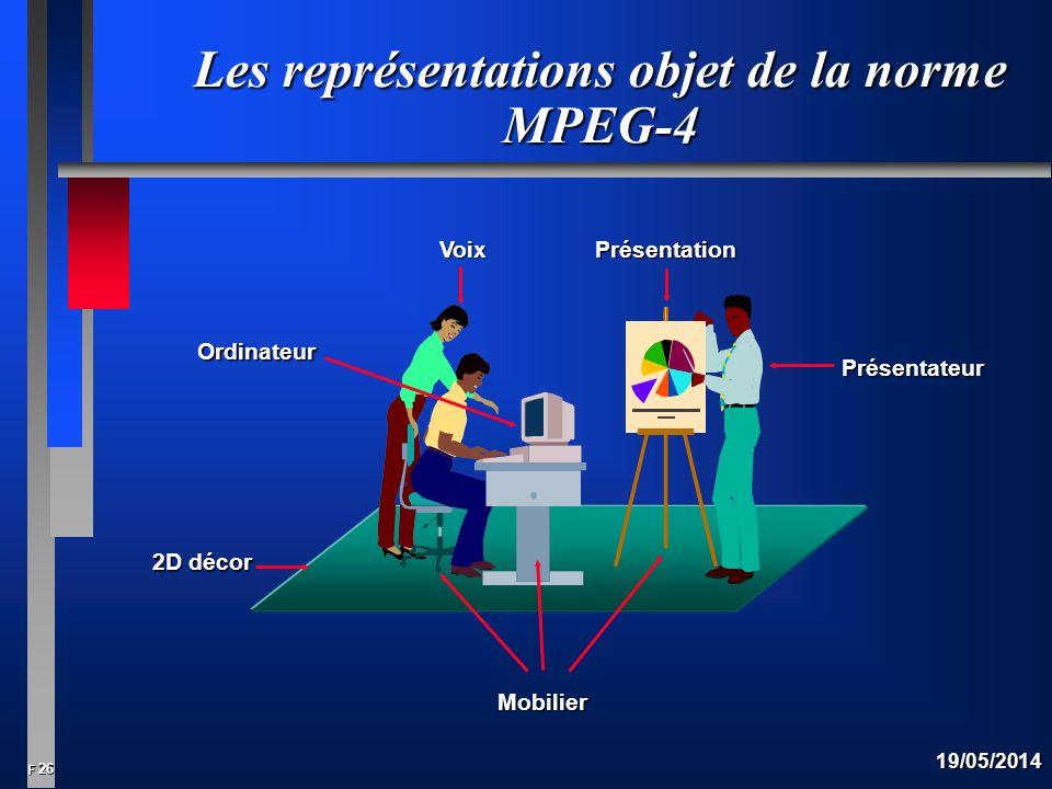 Les représentations objet de la norme MPEG-4