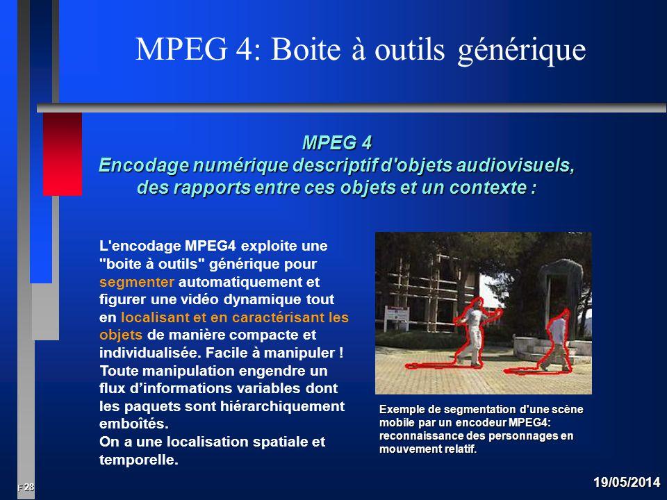 MPEG 4: Boite à outils générique