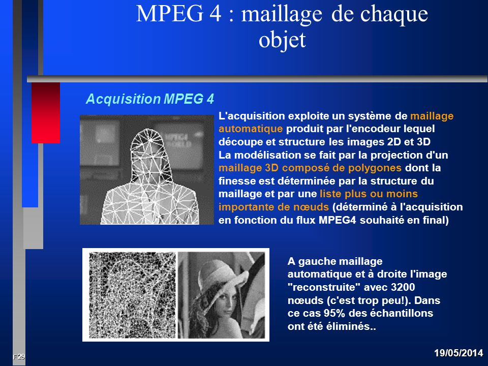 MPEG 4 : maillage de chaque objet