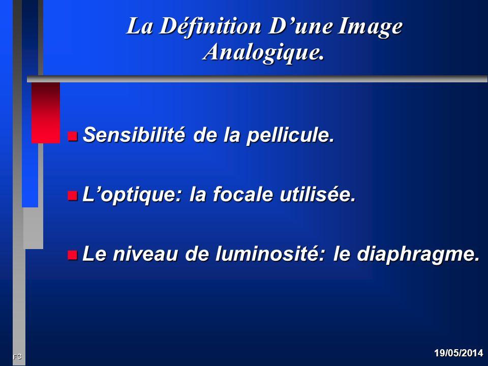 La Définition D'une Image Analogique.