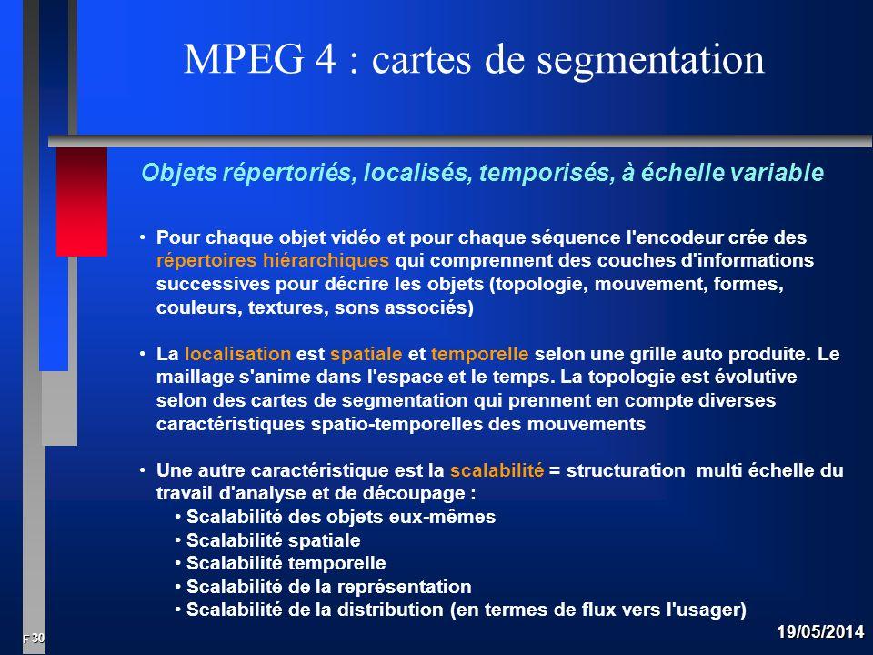 MPEG 4 : cartes de segmentation