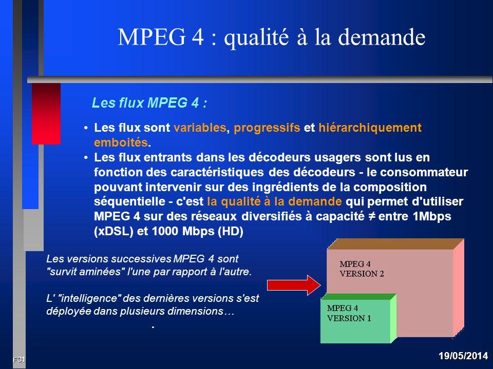 MPEG 4 : qualité à la demande