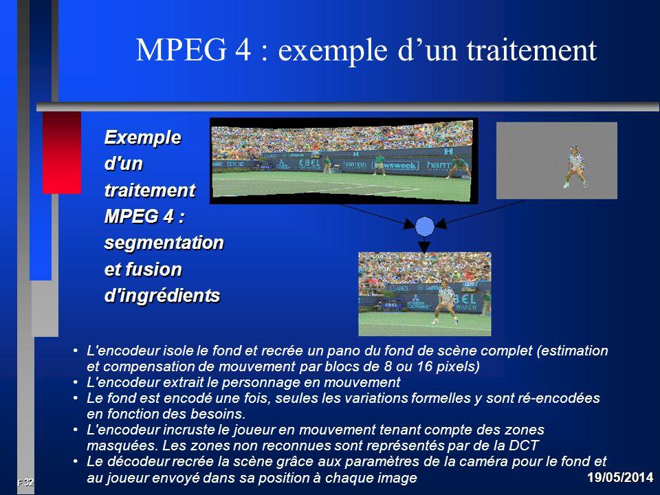 MPEG 4 : exemple d'un traitement