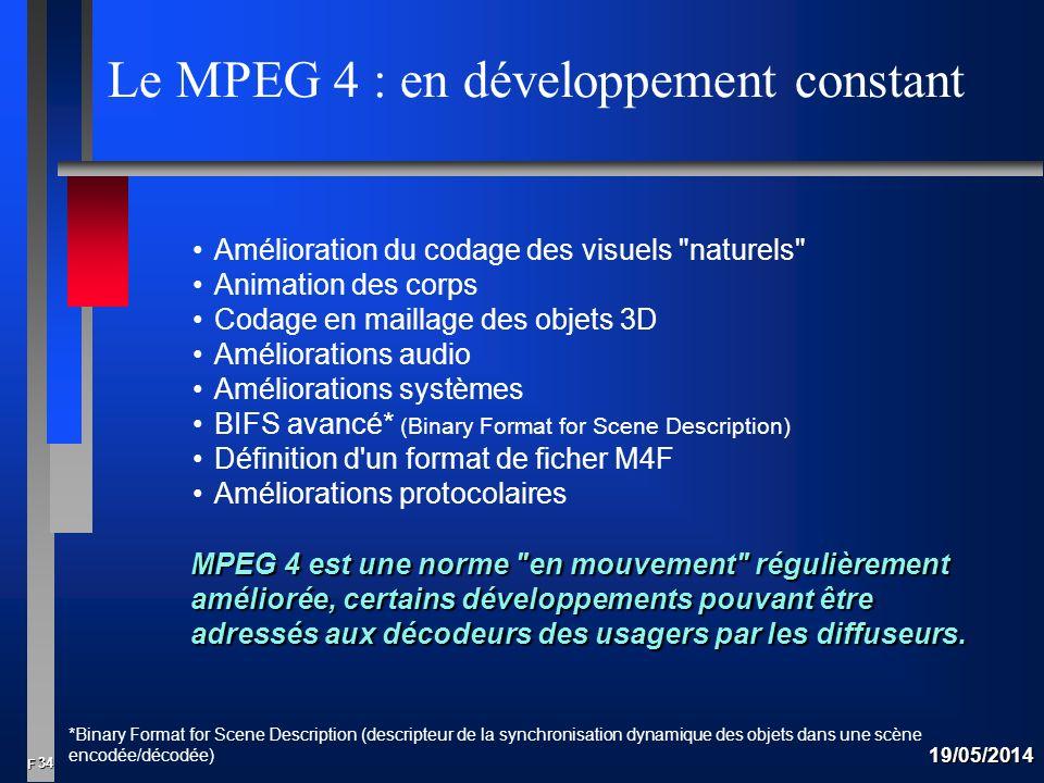Le MPEG 4 : en développement constant