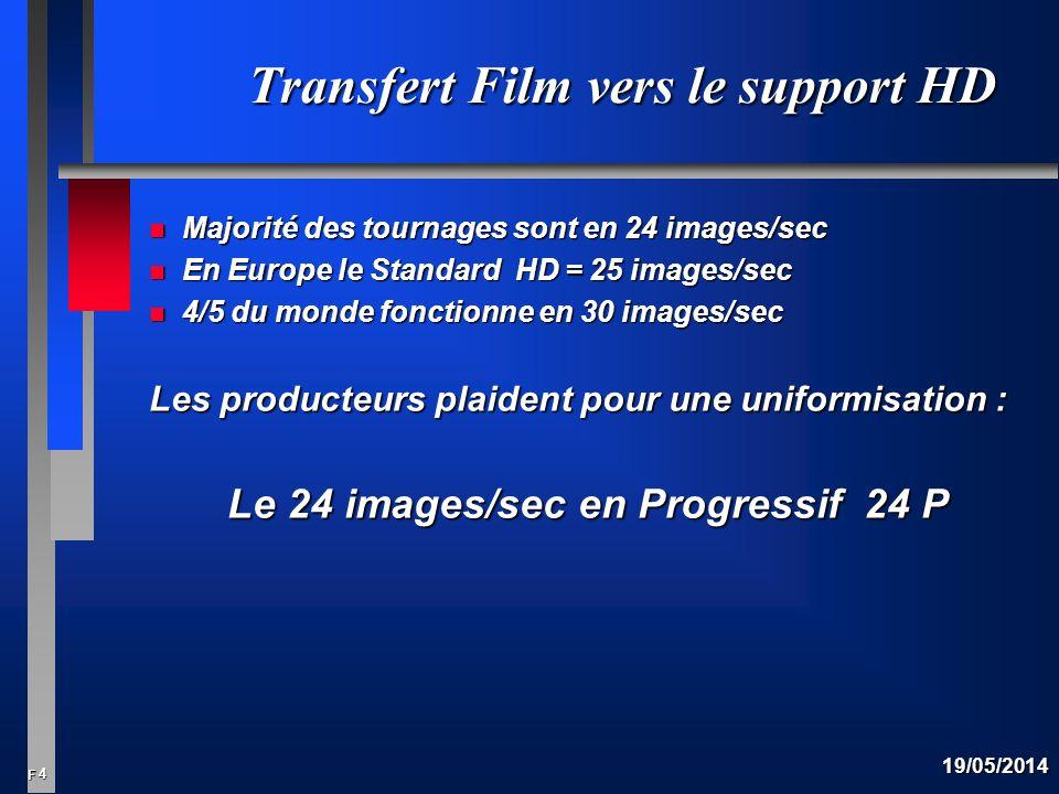 Transfert Film vers le support HD