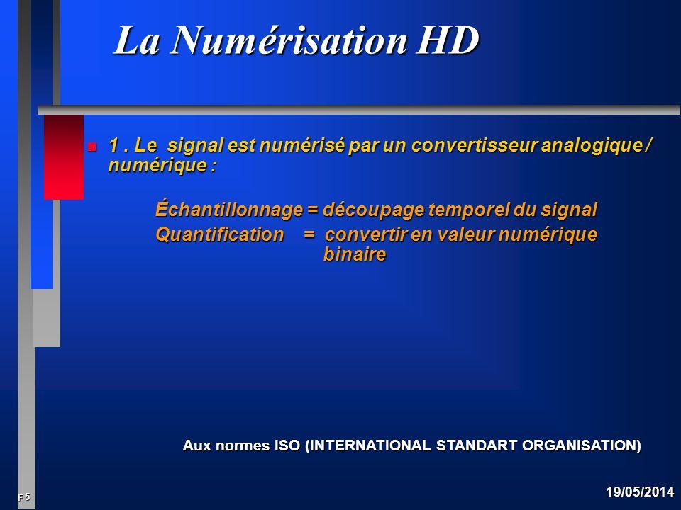 Aux normes ISO (INTERNATIONAL STANDART ORGANISATION)