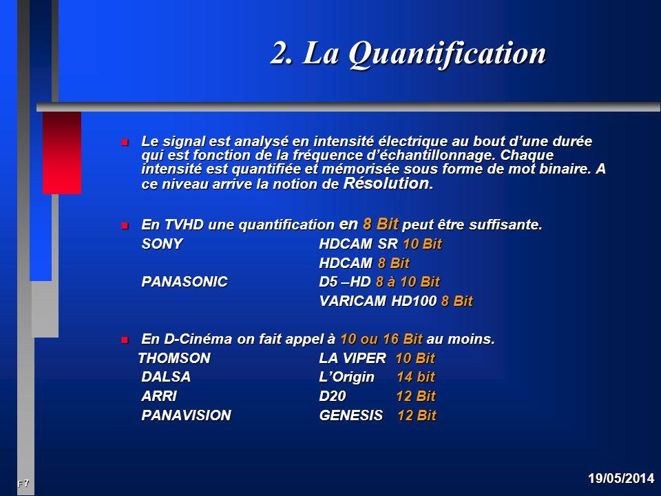 2. La Quantification