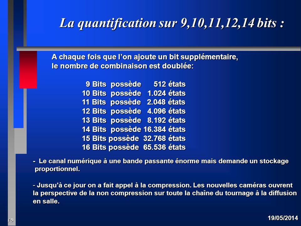 La quantification sur 9,10,11,12,14 bits :
